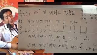 가수 유이성 Live노래교실-비내리는 영동교(주현미)