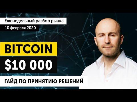 🔴 Bitcoin $10 000: Прогноз Криптовалют! Перекупленные и Перепроданные Альты.
