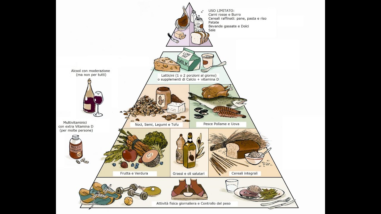 healthy eating pyramid Nutrition education printables are fun activities that encourage learning and discussion about healthy food choices and nutrition kids will learn about the kids food pyramid, healthy eating, nutrition vocabulary, food groups, healthy food combinations, and more.