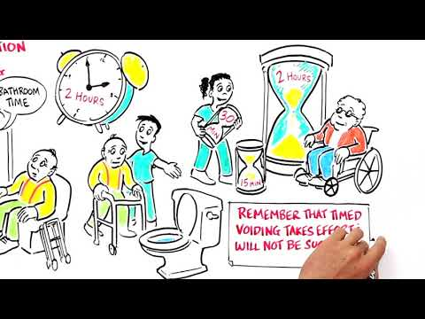 An Animation on Urinary Incontinence
