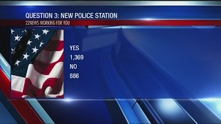 The Town of Wilbraham election results