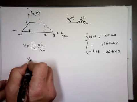 Introduction to Inductors
