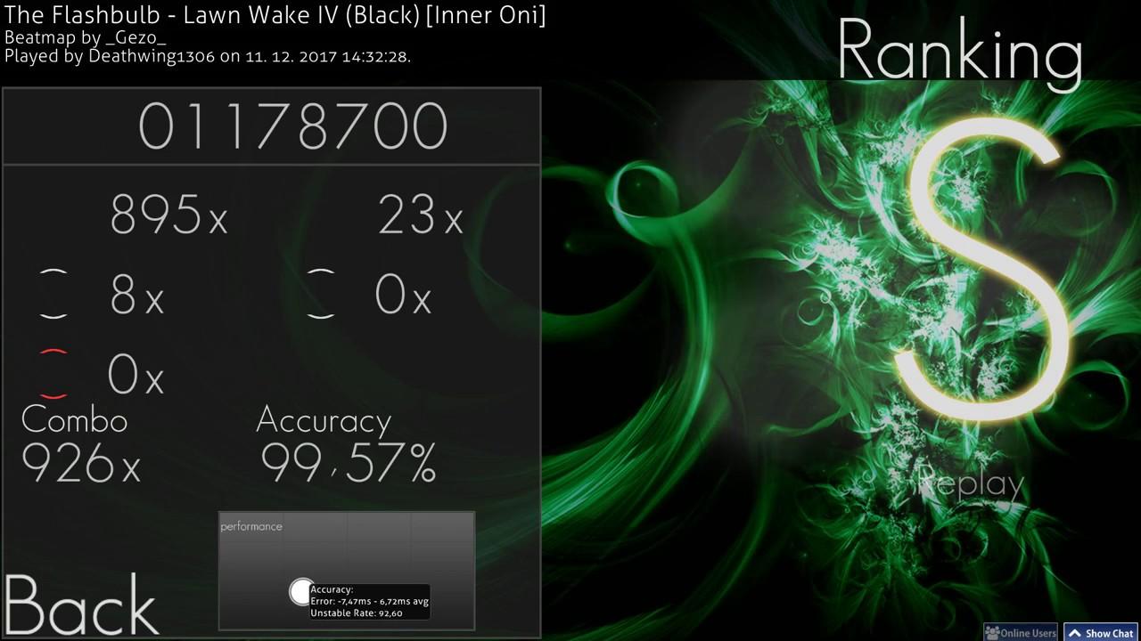 www.250pp.com_(osu!taiko)TheFlashbulb-LawnWakeIV(Black)[InnerOni](99.57%)FC|250pp