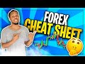 How To CHEAT In Forex  Forex Cheat Sheet
