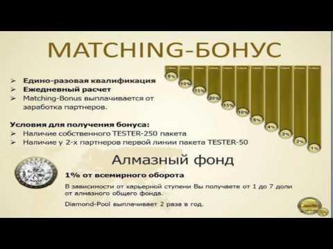 Все банки Новосибирска: информация, услуги, новости. Курсы