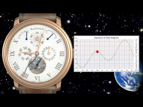Blancpain Running Equation of Time