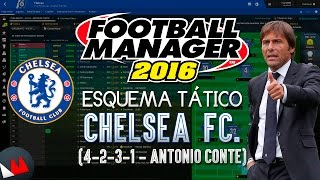 Football Manager 2016 (FM 2016) - ESQUEMA TÁTICO - (CHELSEA FC. - Antonio Conte)