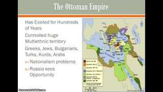 Nationalistic Collapse of the Ottoman Empire