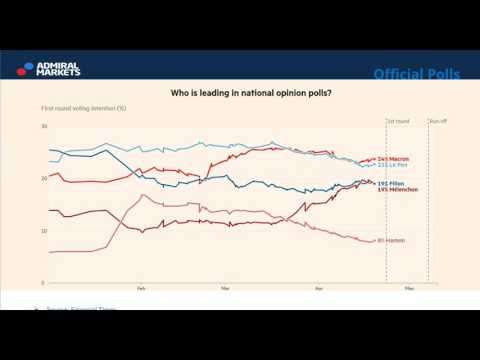 How the French Elections May Affect the Financial Markets