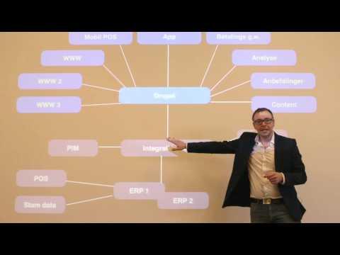 Drupal Commerce som ny E-handelsplatform for Sport-Master