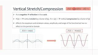 MCR3U/Grade 11 Functions: 6.4 Exploring Transformations of Sinusoidal Functions