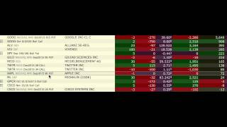 How to close a Bull Put Option Spread and Short Put by Share Navigator