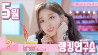 [랭킹연구소] 2018년 05월 걸그룹 순위 (여자아이돌 브랜드)