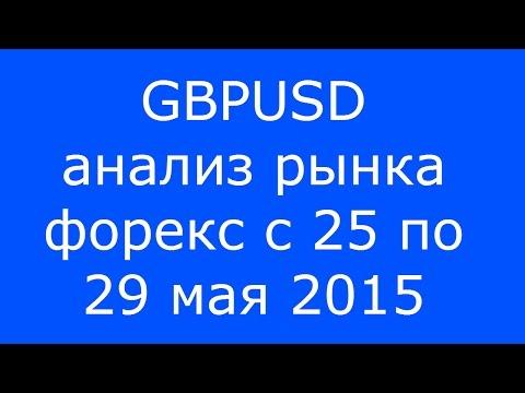 GBPUSD - Еженедельный анализ рынка #Форекс с 25 по 29 мая 2015. Анализ форекс.