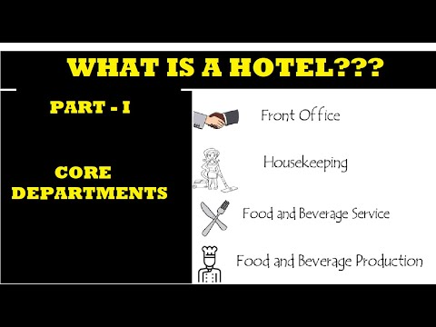 Introduction to Hotel and its Departments