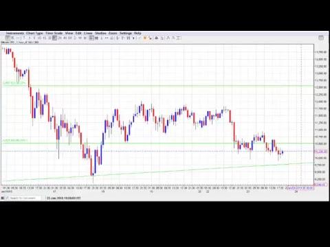 EURUSD, USD Index, Gold, Silver, Bitcoin, Dow Jones Wave Counts - 23/01/18:0800 AM EST
