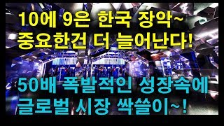 50배 폭발 성장, 10에 9은 한국 장악! 중요한건 더 늘어난다.