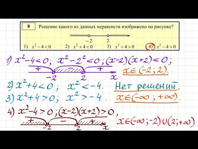 Подготовка к ОГЭ по математике #5