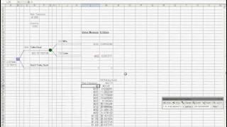 Sensitivity Analysis In Excel
