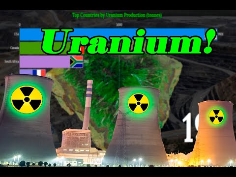 Top Countries By Uranium Production (1971-2019)