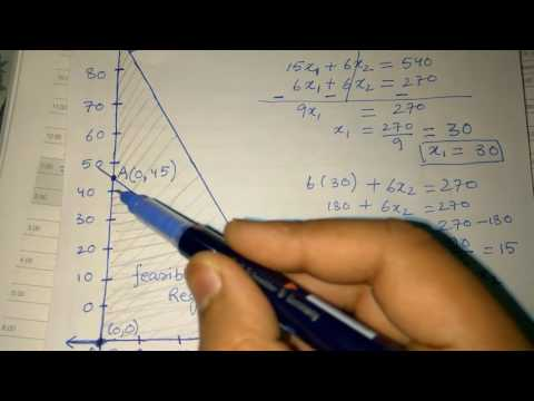 LINEAR PROGRAMING USING GRAPHICAL METHOD (IN HINDI) PART 1  #FOR IP UNIVERSITY