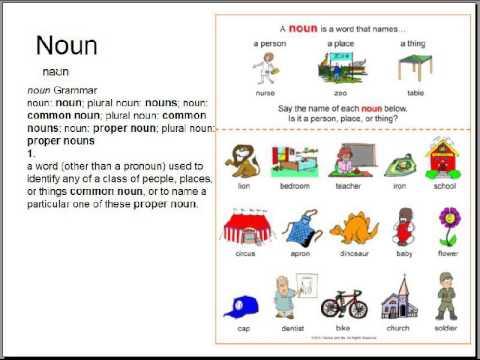what is noun in english grammar ? - YouTube