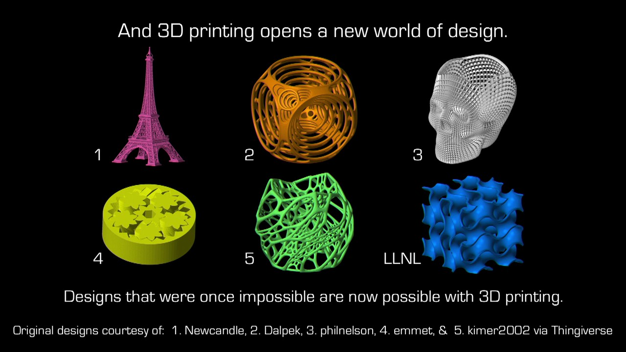 3D Printing: From Imagination to Realization