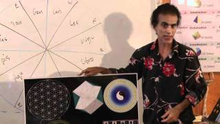 Santos Bonacci The Ancient Theology Occult Science Part 1