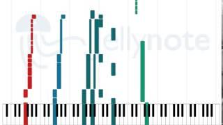 Footloose - Kenny Loggins [Sheet Music]