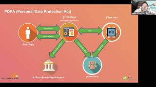AIS Cyber_Aegis Webinar: Building a Secure Internet Foundation for the New Norm Business
