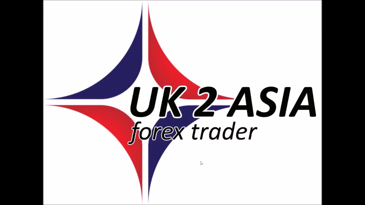 Forex Trading. Placing trades and orders