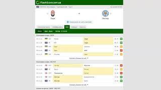 Заря Лестер Прогноз и обзор матч на футбол 03 декабря 2020 Лига Европы Тур 5