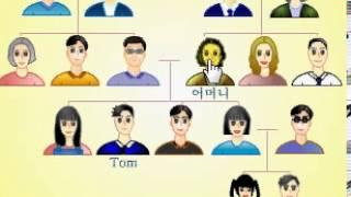 Korean Language Lessons-Family
