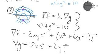 constrained optimization example