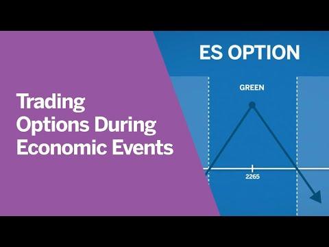 Trading Options around Economic Events