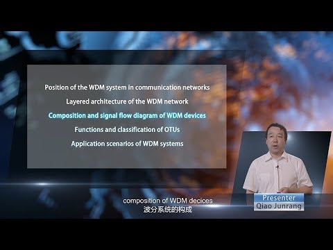 Basic Compositions Of Huawei WDM Systems - OTU V1.0