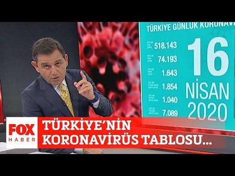 Türkiye'nin koronavirüs tablosu! 16 Nisan 2020 Fatih Portakal ile FOX Ana Haber