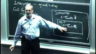 Lec 4 | MIT 6.00 Introduction to Computer Science and Programming, Fall 2008