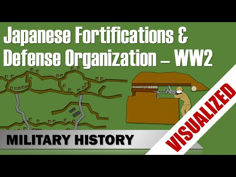 Japanese Field Fortifications & Defensive Organization