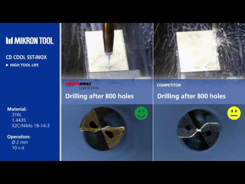 CTE+ Product Demo: CrazyDrill From Mikron Corp. Monroe