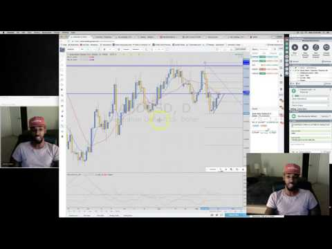 FOREX TRADING TIPS LIVE WEBINAR WITH QUILLAN CUE BLACK