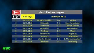 Download Video Hasil Liga Jerman Dortmund vs Bayern Munich & klasemen Bundesliga 12 November 2018 MP3 3GP MP4