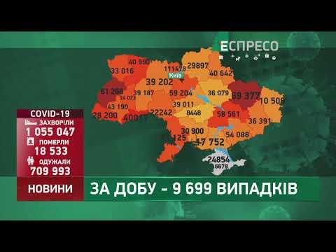 Коронавирус в Украине: статистика за 31 декабря