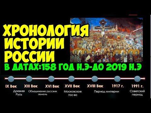Хронология истории России