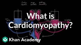 What is cardiomyopathy? | Circulatory System and Disease | NCLEX-RN | Khan Academy