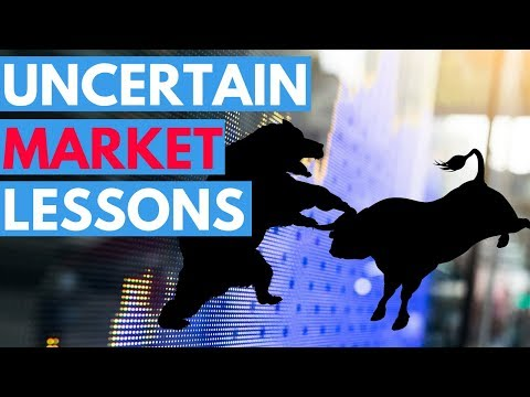 4 Essential Trading Lessons in an Uncertain Stock Market | [Patience Pays Every Time]