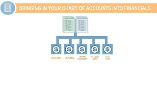 Configuring Financials to Bring In Your Own Chart of Accounts video thumbnail