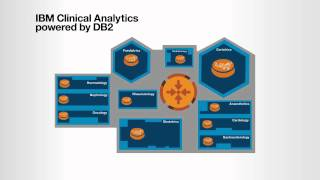 IBM Data Management Healthcare Video streaming