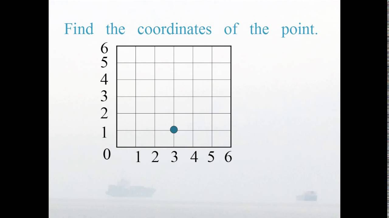 how to find coordinate of the point