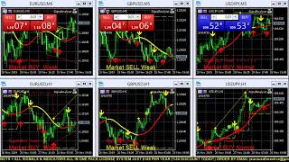 Gambar cover Live EURUSD & USD JPY & GBPUSD H1 & M5 (Forex Live Forecast)